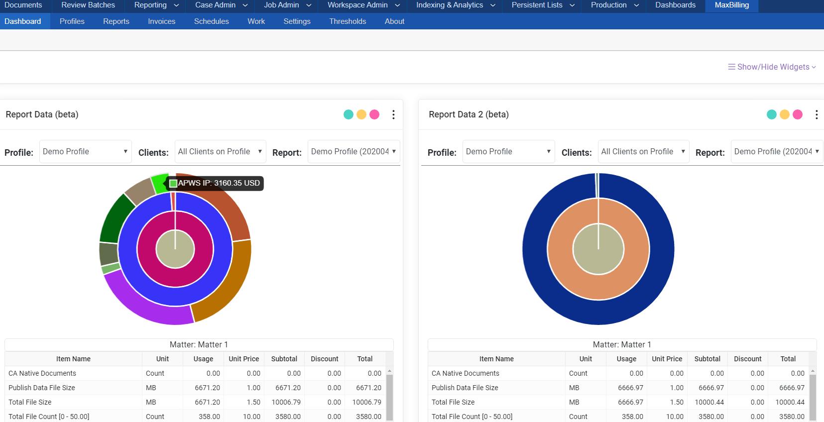 MaxBilling report data widgets
